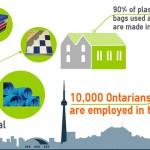 Toronto: Reverse the Bag Ban